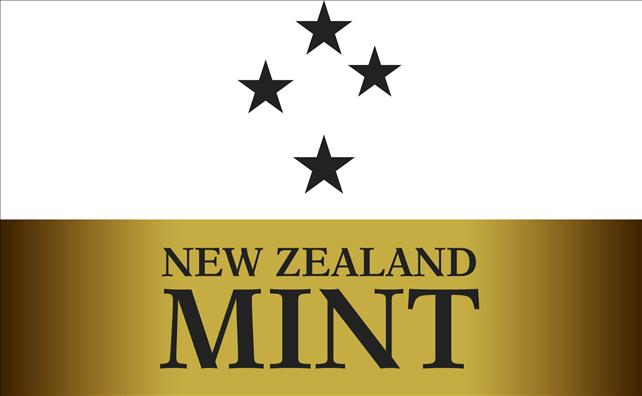 mint share price